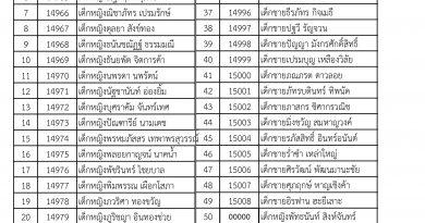 รายชื่อนักเรียนใหม่ ประจำปี 2564 แยกตามห้อง